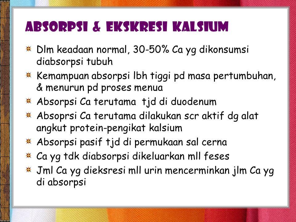 Absorpsi & EKSKRESI Kalsium