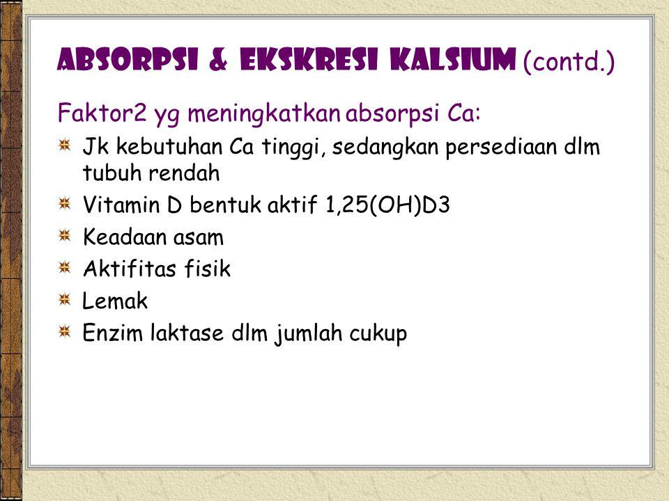 Absorpsi & EKSKRESI Kalsium (contd.)