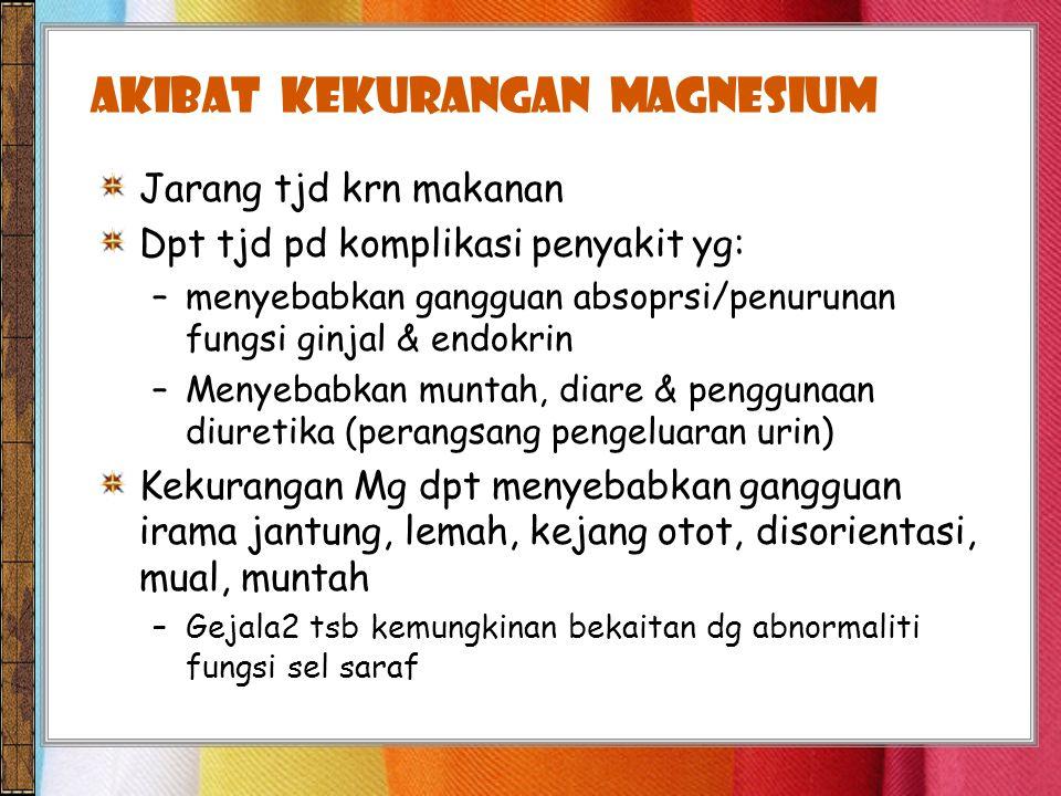 AKIBAT KEKURANGAN magnesium