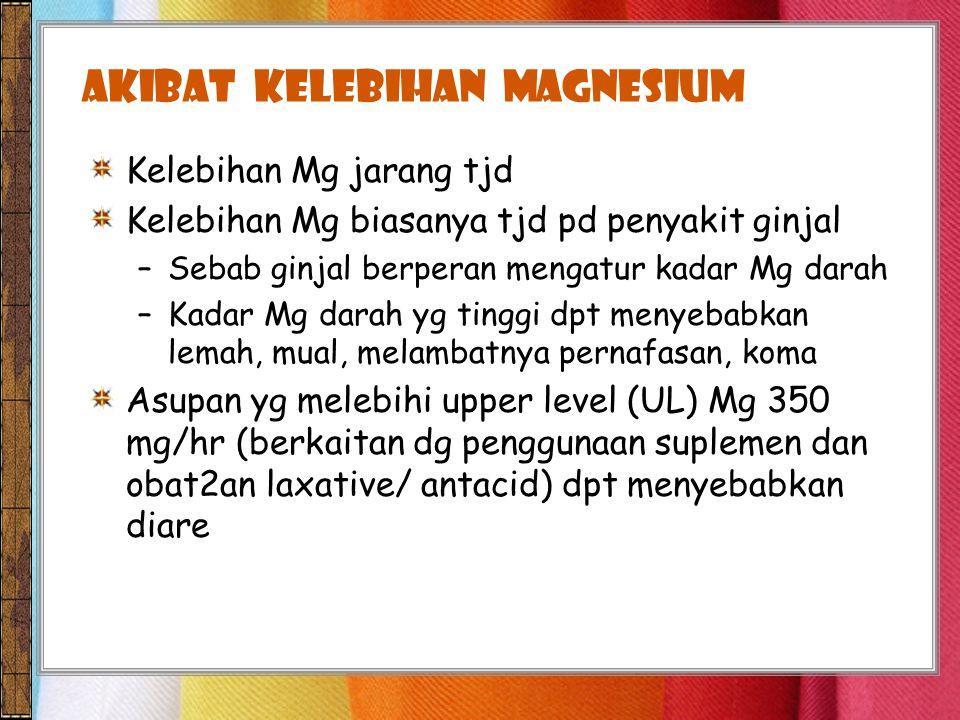 AKIBAT KELEBIHAN magnesium