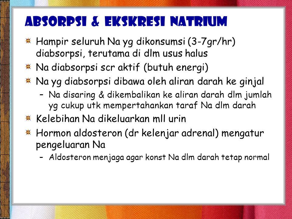 Absorpsi & EKSKRESI Natrium