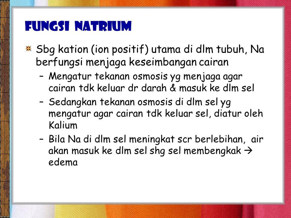 FUNGSI Natrium Sbg kation (ion positif) utama di dlm tubuh, Na berfungsi menjaga keseimbangan cairan.