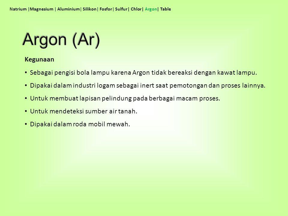 Natrium |Magnesium | Aluminium| Silikon| Fosfor| Sulfur| Chlor| Argon| Table