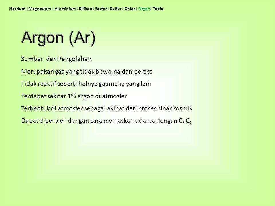 Argon (Ar) Sumber dan Pengolahan