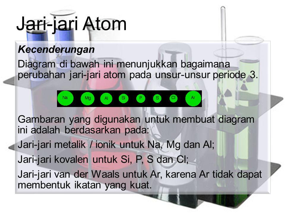 Jari-jari Atom Kecenderungan. Jari-jari kovalen untuk Si, P, S dan Cl; Jari-jari metalik / ionik untuk Na, Mg dan Al;