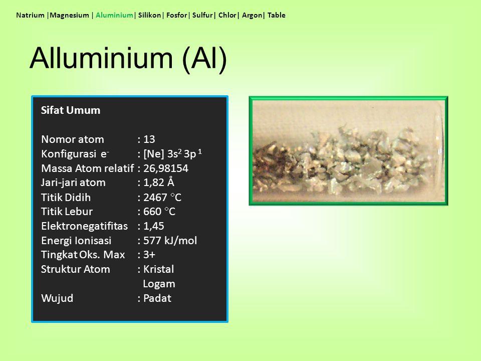 Alluminium (Al) Sifat Umum Nomor atom : 13