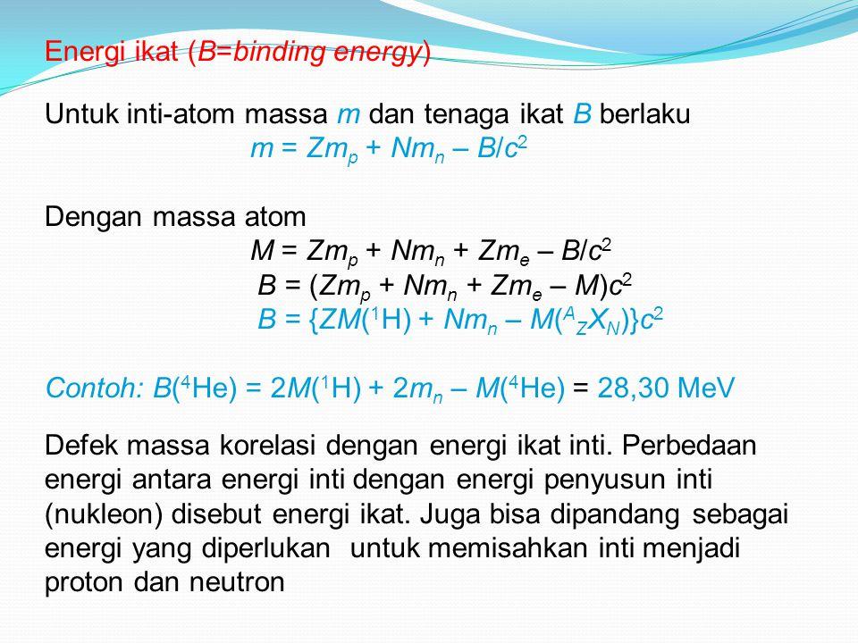 Energi ikat (B=binding energy)