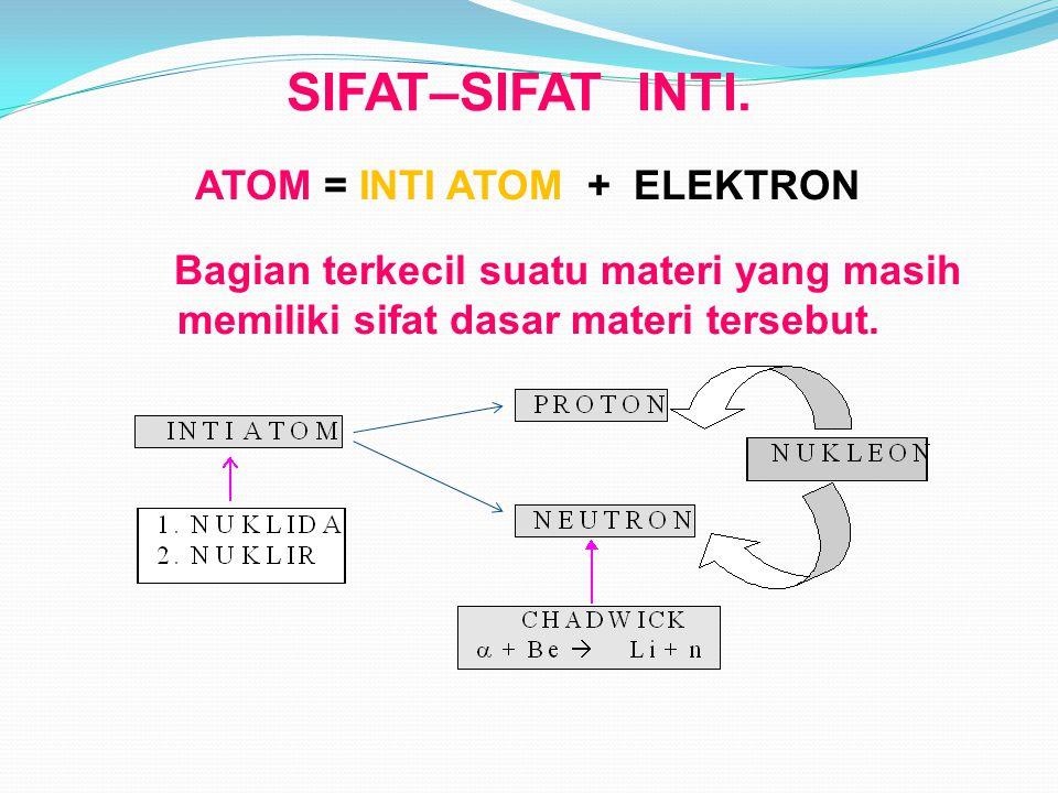 ATOM = INTI ATOM + ELEKTRON