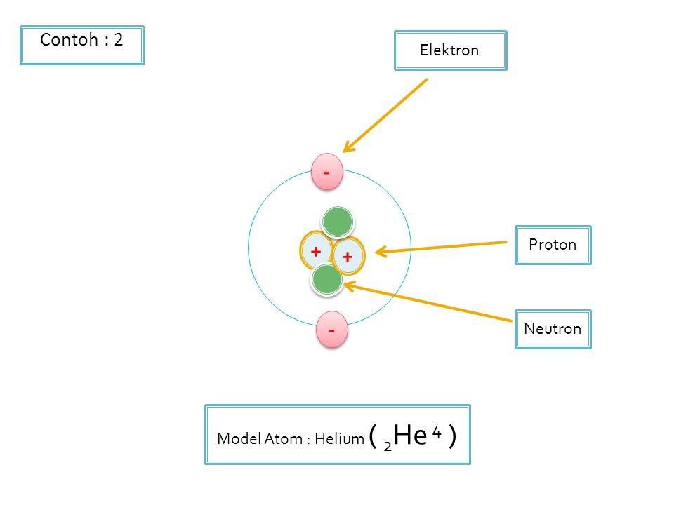 Model Atom : Helium ( 2He 4 )