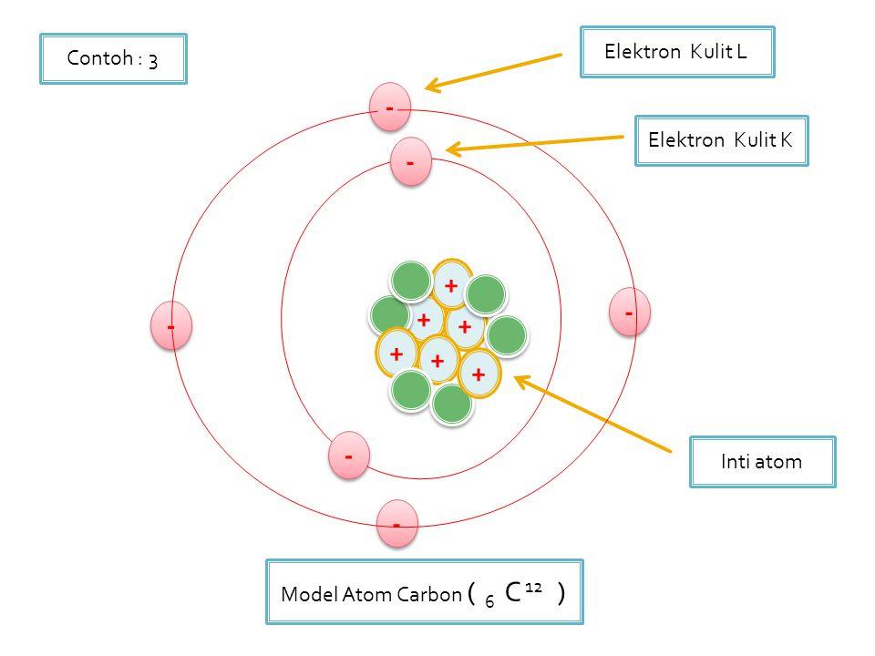 - - + - + - + + + + - - Elektron Kulit L Contoh : 3 Elektron Kulit K