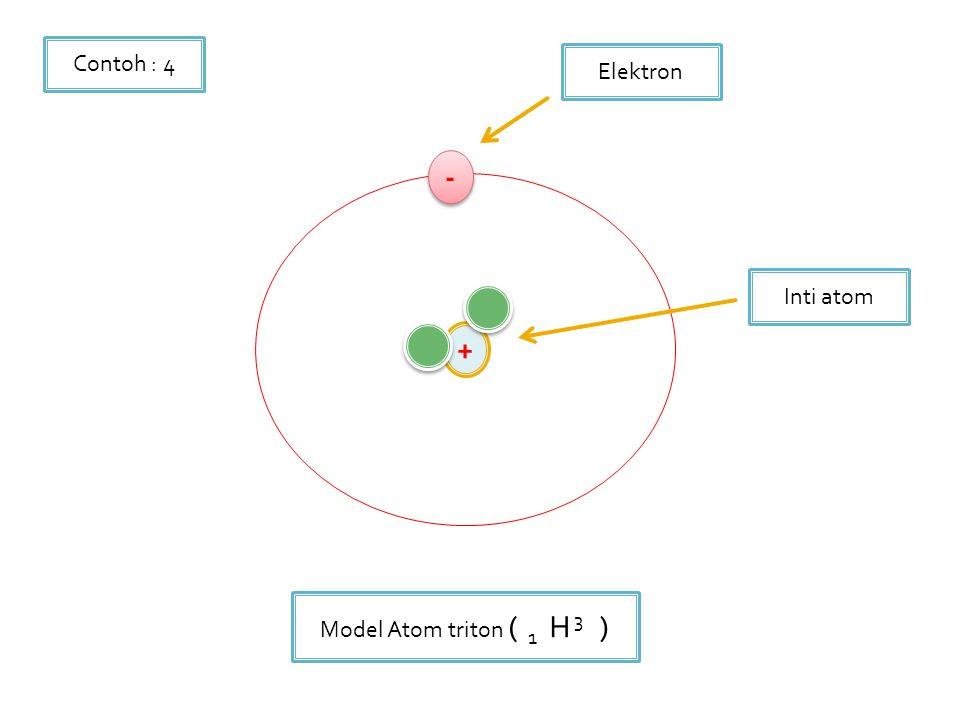 Contoh : 4 Elektron - Inti atom + 15 Model Atom triton ( 1 H 3 )