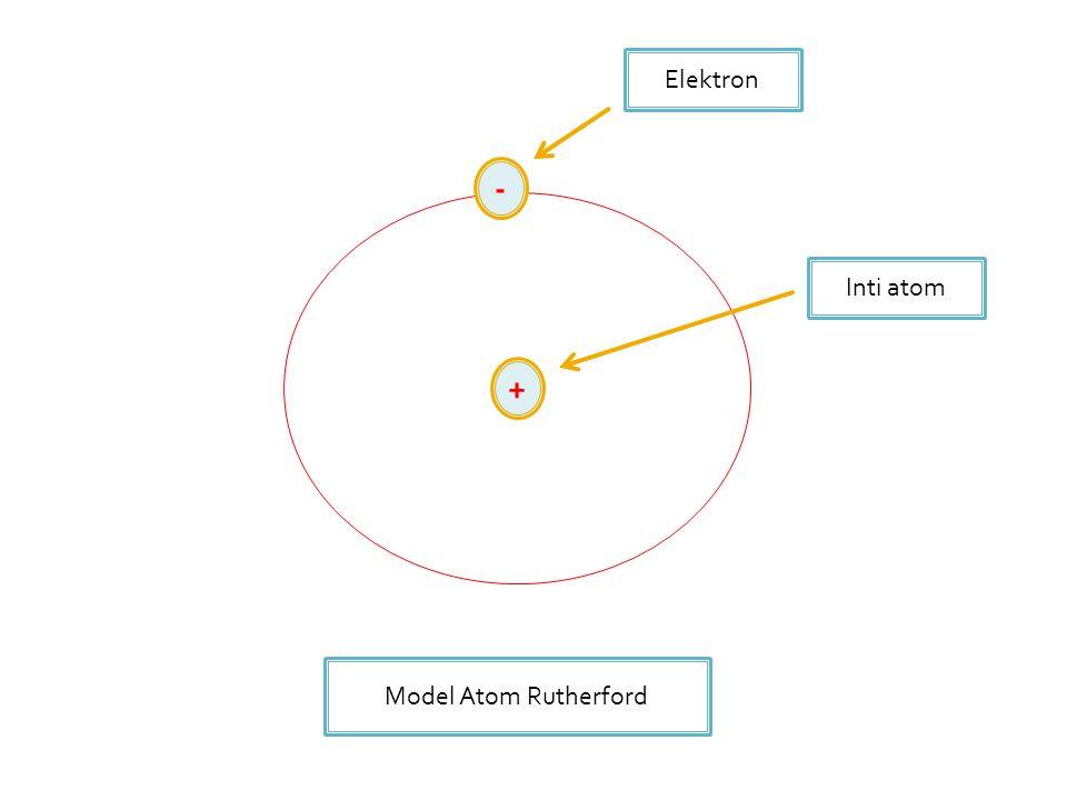 Elektron - Inti atom + 9 Model Atom Rutherford