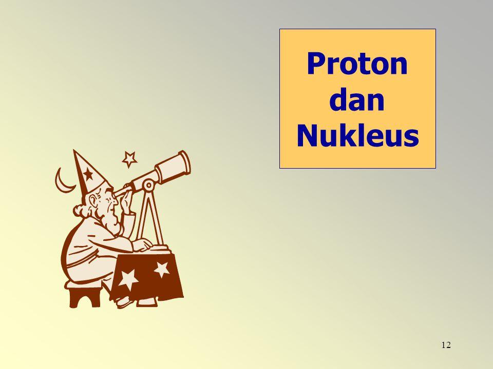 Proton dan Nukleus