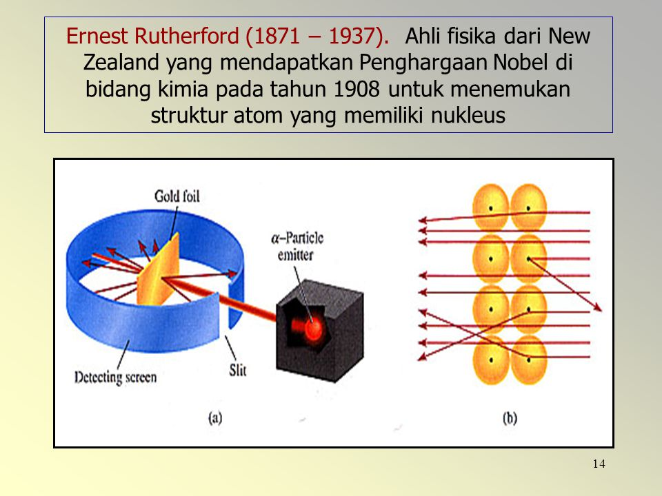 Ernest Rutherford (1871 – 1937).
