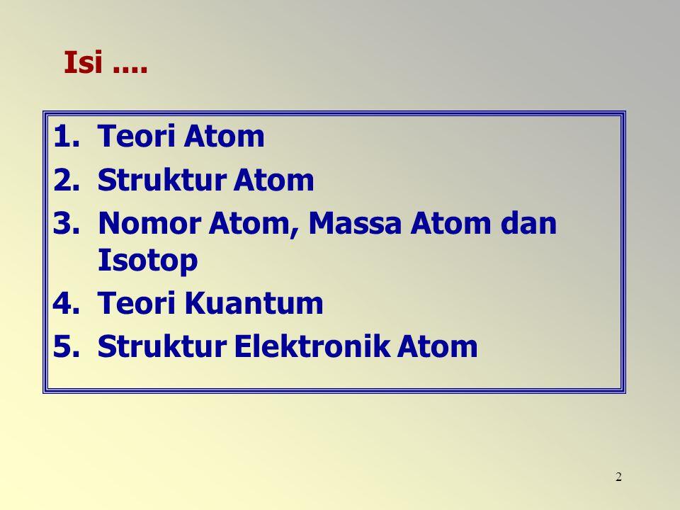 Isi .... Teori Atom. Struktur Atom. Nomor Atom, Massa Atom dan Isotop.