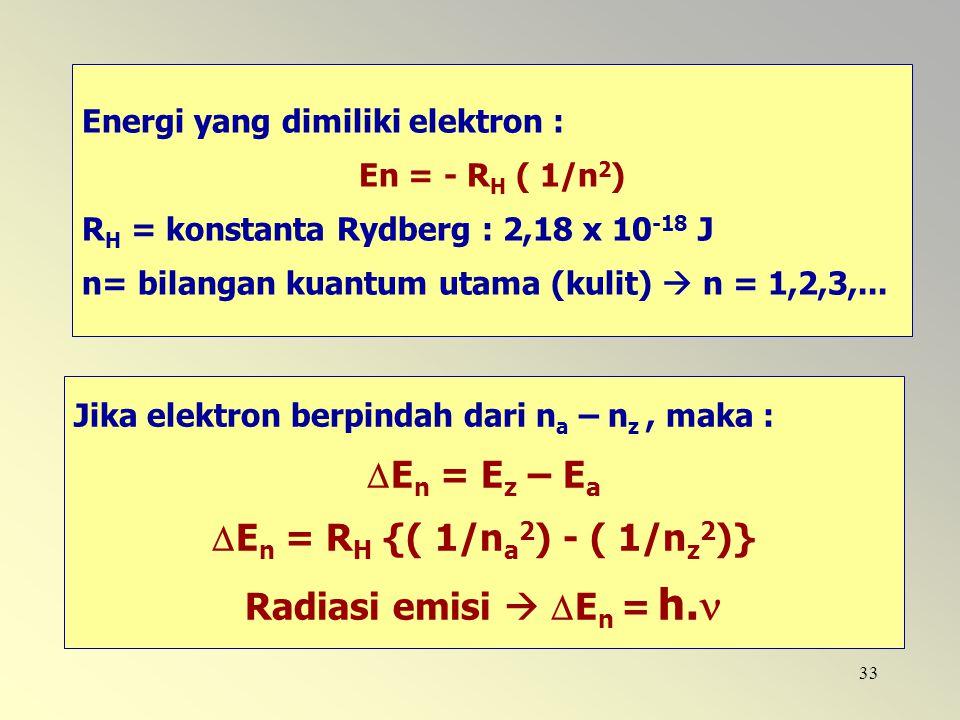 En = Ez – Ea En = RH {( 1/na2) - ( 1/nz2)} Radiasi emisi  En = h.