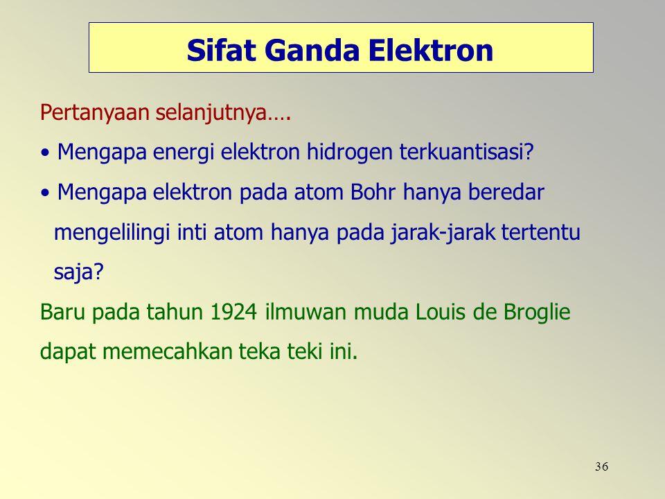 Sifat Ganda Elektron Pertanyaan selanjutnya….