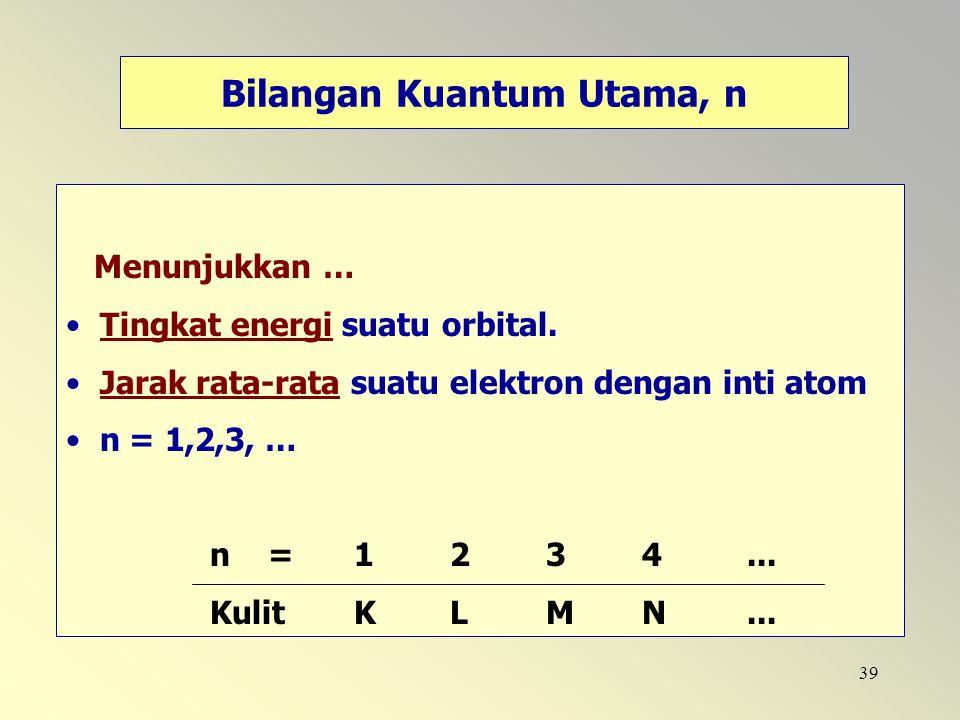 Bilangan Kuantum Utama, n