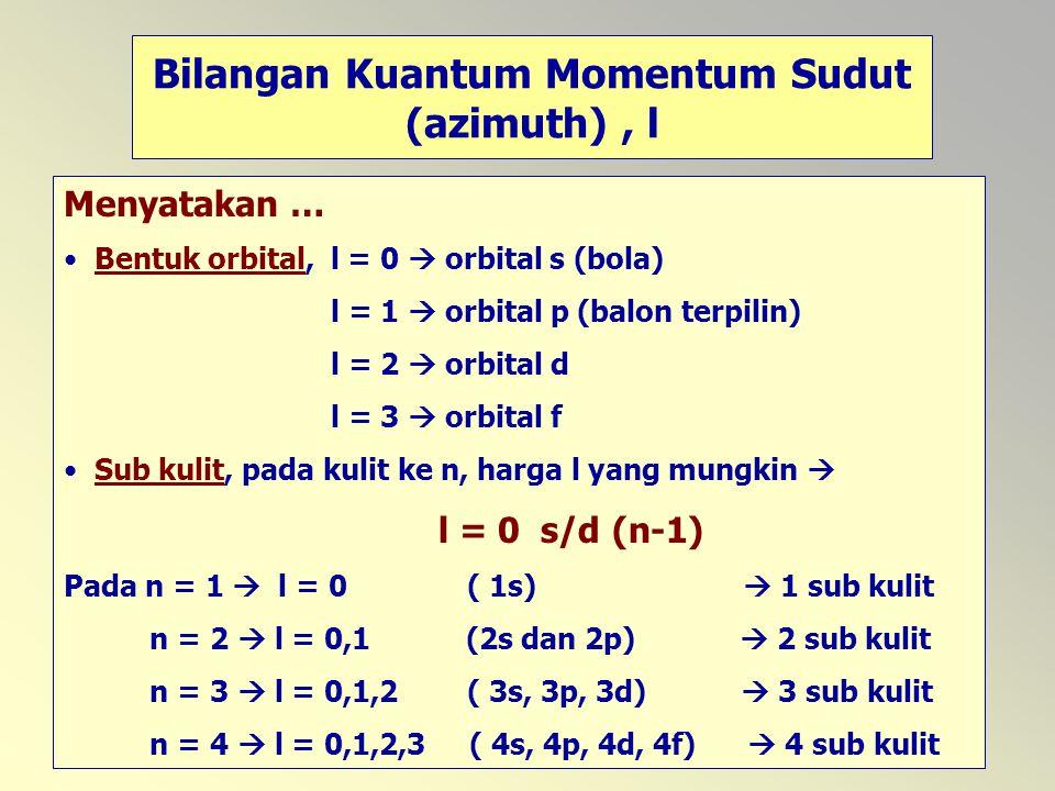Bilangan Kuantum Momentum Sudut (azimuth) , l