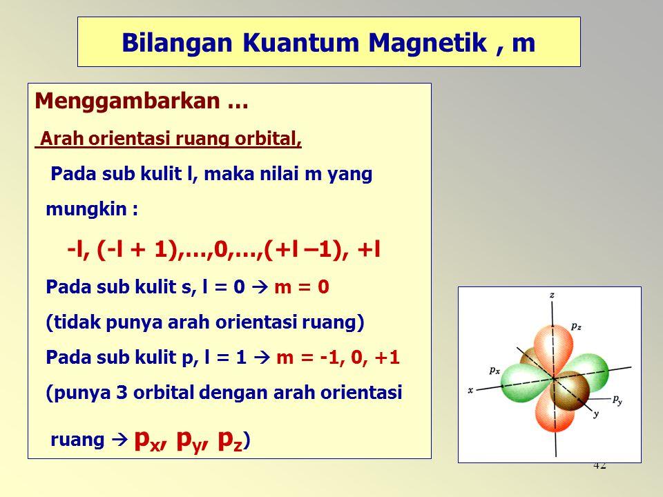 Bilangan Kuantum Magnetik , m
