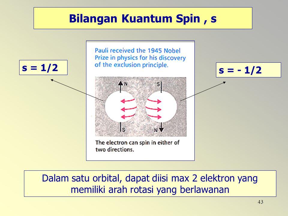 Bilangan Kuantum Spin , s