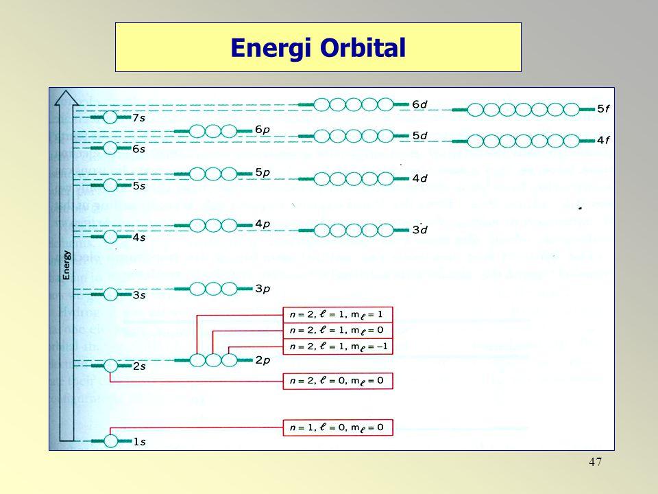 Energi Orbital