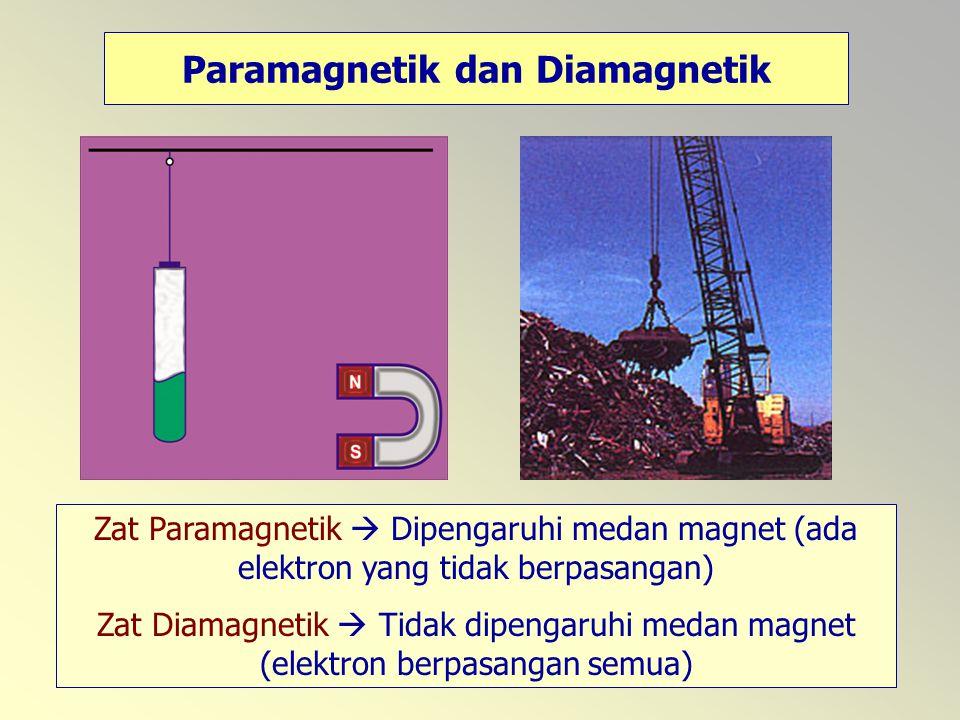 Paramagnetik dan Diamagnetik