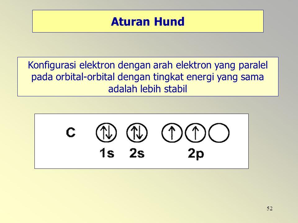Aturan Hund Konfigurasi elektron dengan arah elektron yang paralel pada orbital-orbital dengan tingkat energi yang sama adalah lebih stabil.
