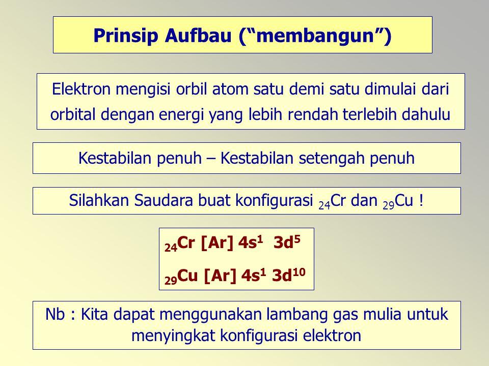 Prinsip Aufbau ( membangun )