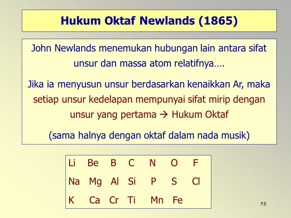 Hukum Oktaf Newlands (1865)