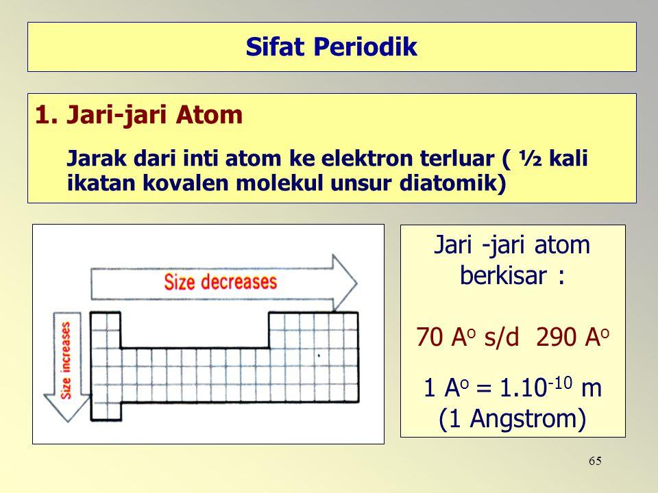 Jari -jari atom berkisar :