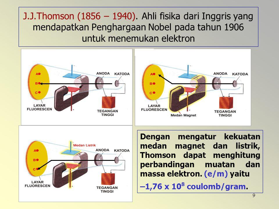 J.J.Thomson (1856 – 1940). Ahli fisika dari Inggris yang mendapatkan Penghargaan Nobel pada tahun 1906 untuk menemukan elektron