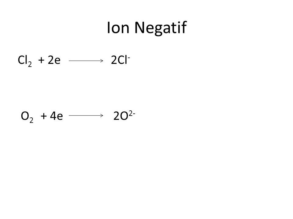 Ion Negatif Cl2 + 2e 2Cl- O2 + 4e 2O2-
