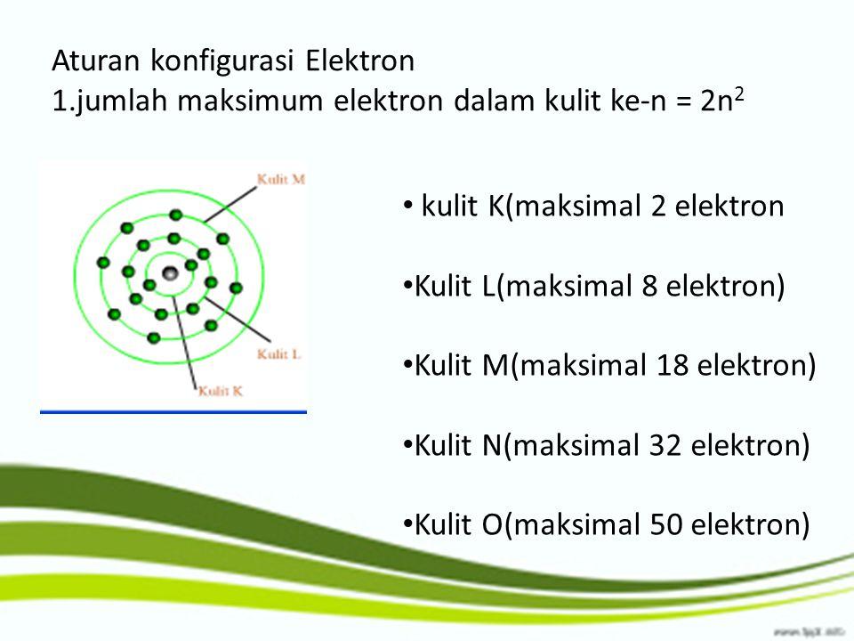 Aturan konfigurasi Elektron 1