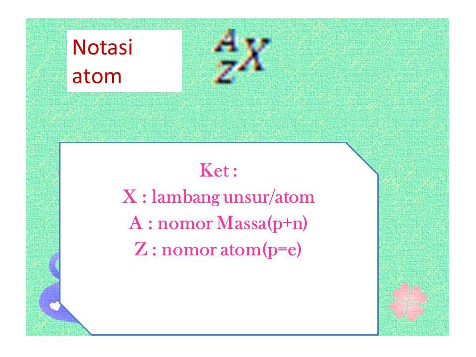 Notasi atom Ket : X : lambang unsur/atom A : nomor Massa(p+n)