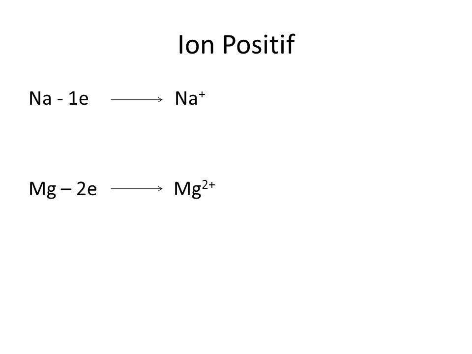 Ion Positif Na - 1e Na+ Mg – 2e Mg2+