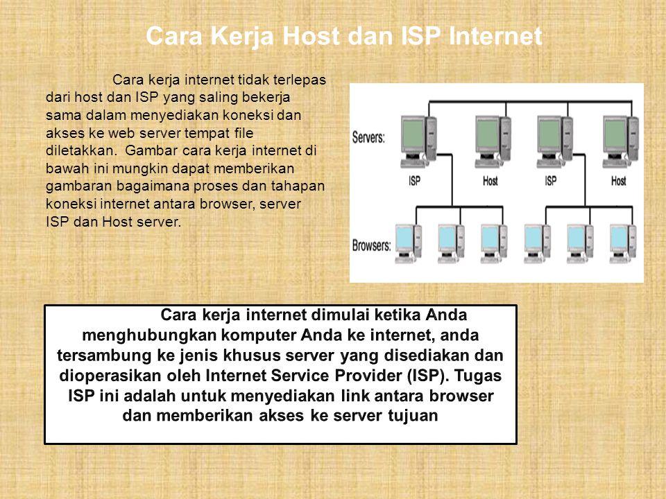 Cara Kerja Host dan ISP Internet