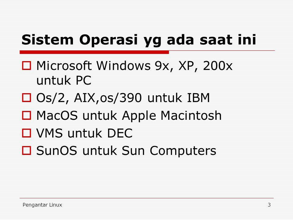 Sistem Operasi yg ada saat ini