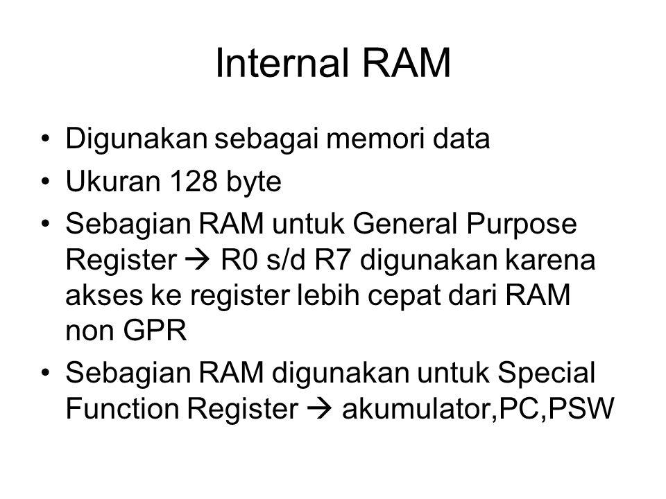 Internal RAM Digunakan sebagai memori data Ukuran 128 byte