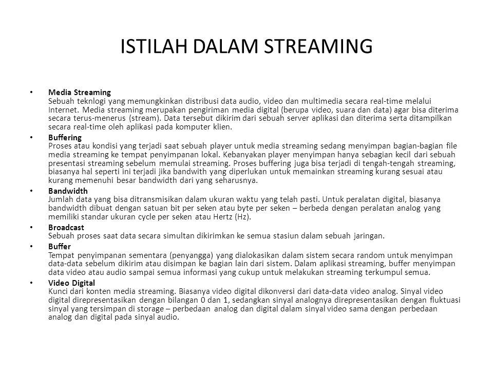ISTILAH DALAM STREAMING