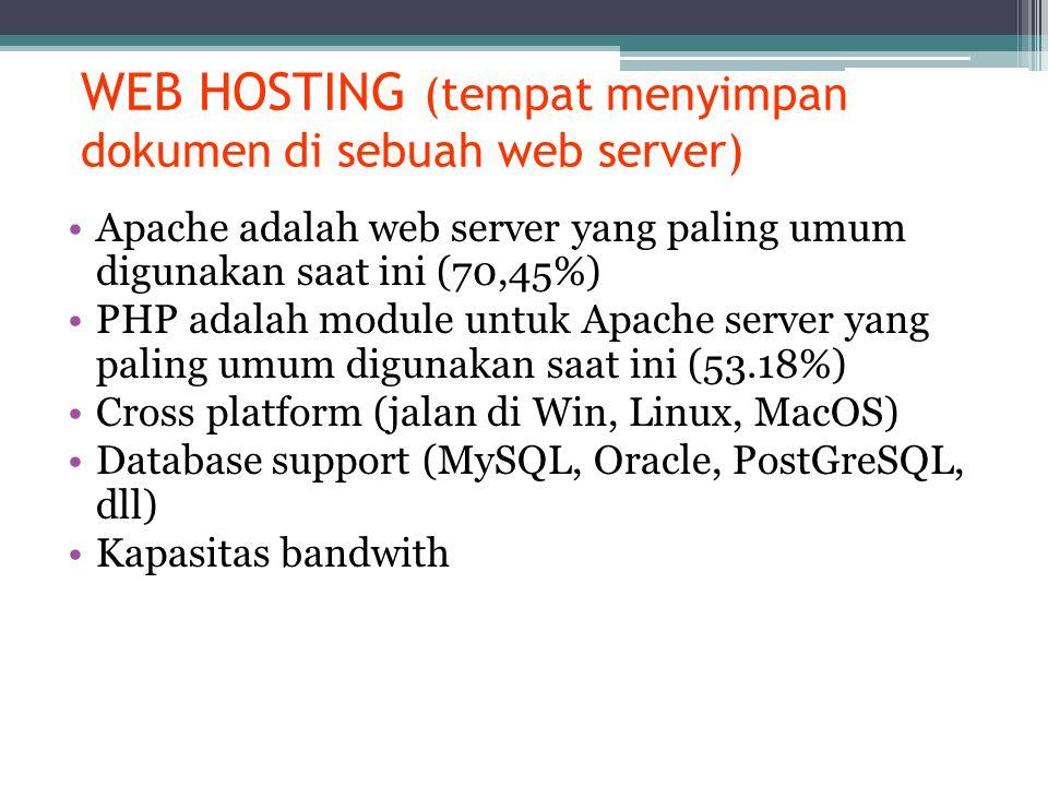 WEB HOSTING (tempat menyimpan dokumen di sebuah web server)