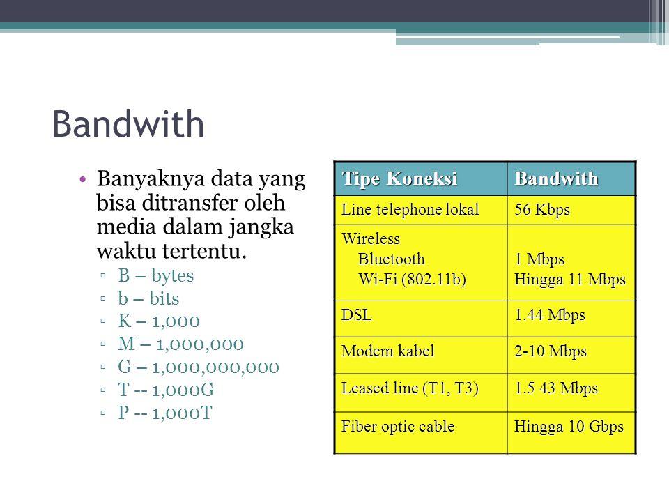 Bandwith Banyaknya data yang bisa ditransfer oleh media dalam jangka waktu tertentu. B – bytes.