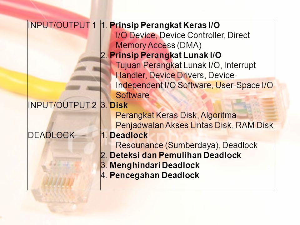 INPUT/OUTPUT 1 1. Prinsip Perangkat Keras I/O. I/O Device, Device Controller, Direct Memory Access (DMA)