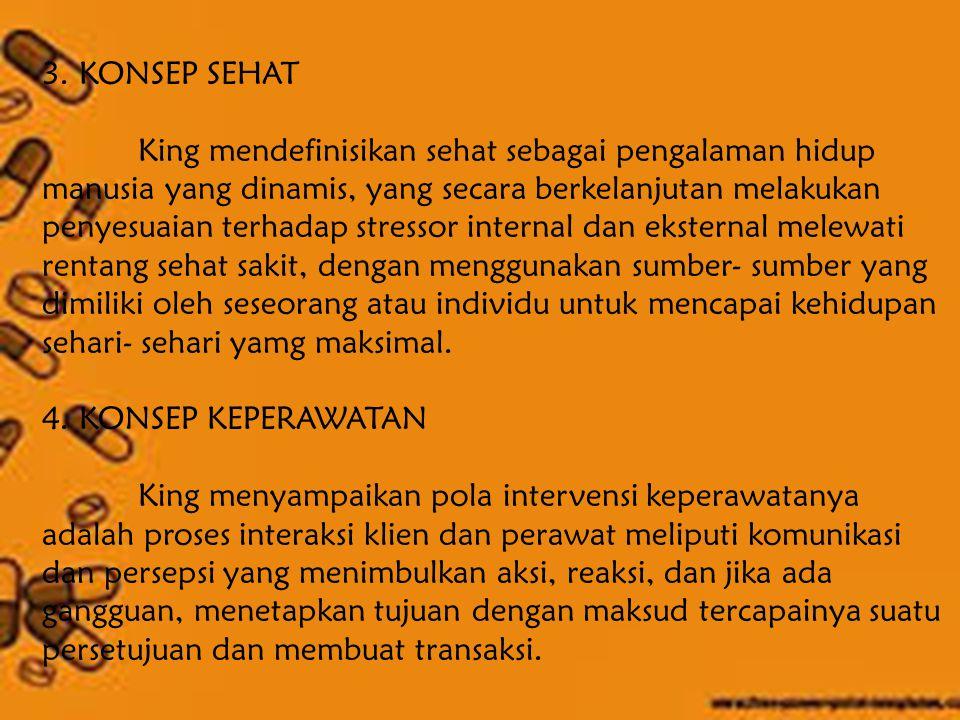3. KONSEP SEHAT