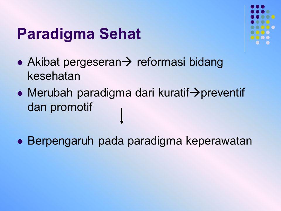 Paradigma Sehat Akibat pergeseran reformasi bidang kesehatan
