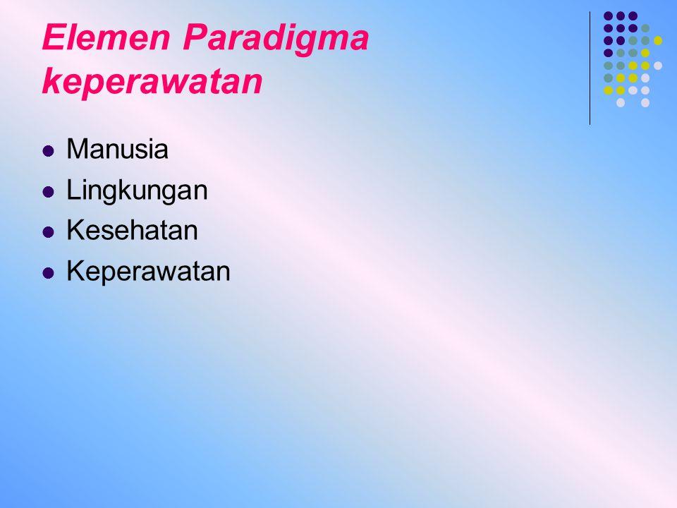 Elemen Paradigma keperawatan