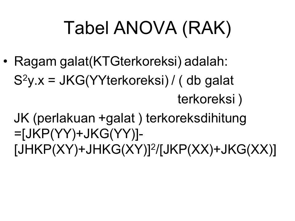 Tabel ANOVA (RAK) Ragam galat(KTGterkoreksi) adalah: