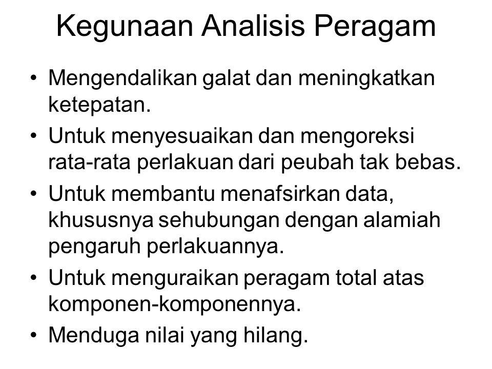 Kegunaan Analisis Peragam