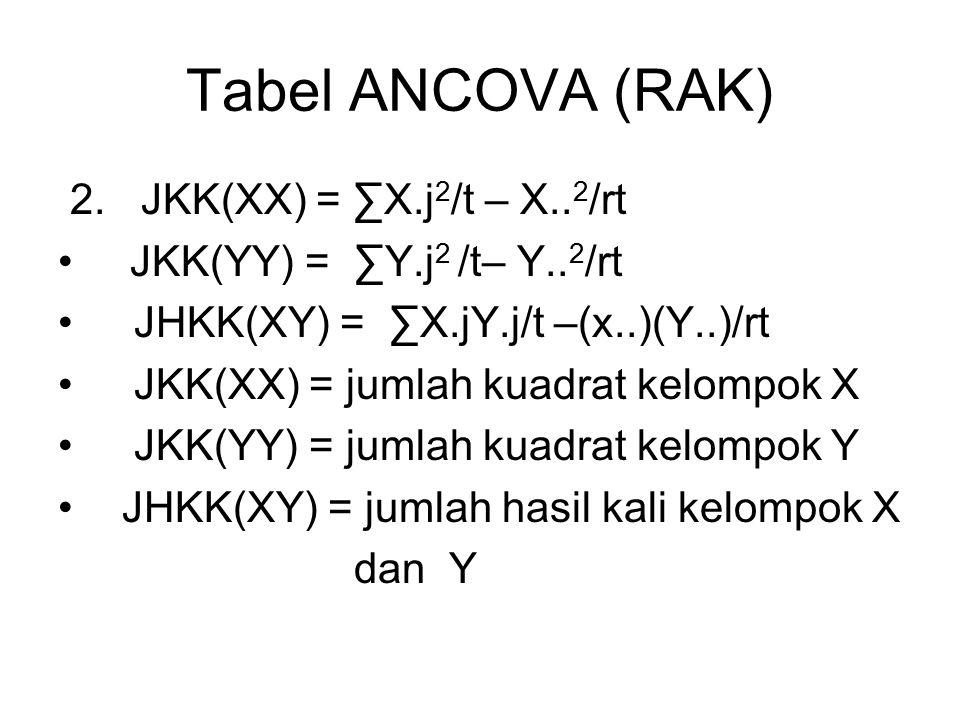 Tabel ANCOVA (RAK) 2. JKK(XX) = ∑X.j2/t – X..2/rt