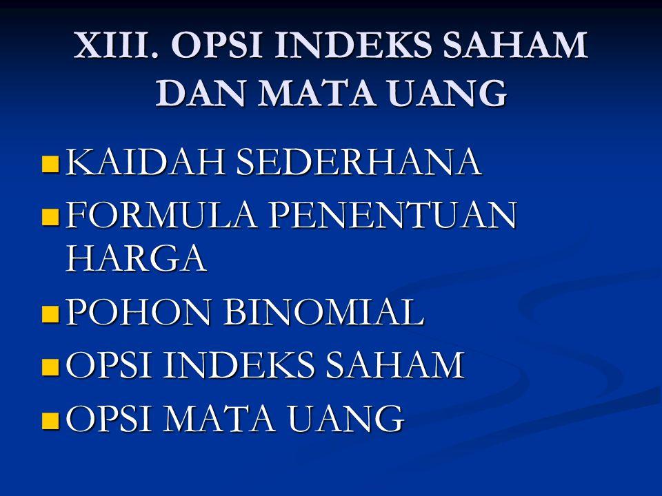 XIII. OPSI INDEKS SAHAM DAN MATA UANG